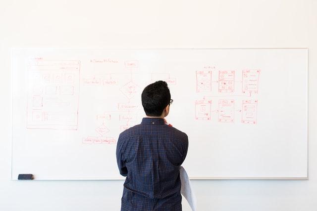[Buch] Sprint: Wie man in nur fünf Tagen neue Ideen testet und Probleme löst